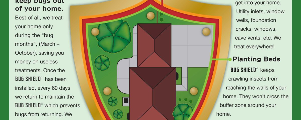 property shield